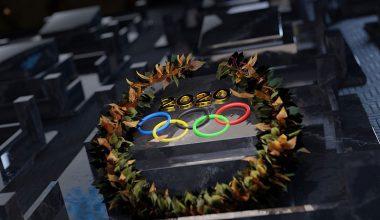 Future of Olympics 2020