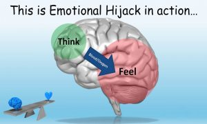 Taming an Amygdala Hijack